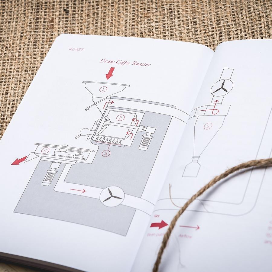 Coffee - A modern field guide