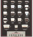 Expressions of espresso - plakat fra Pop Chart Lab
