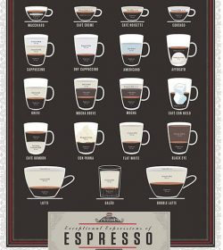 Expressions of espresso - plakat fra Pop Chart Lab